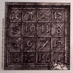 Dürer's magic square